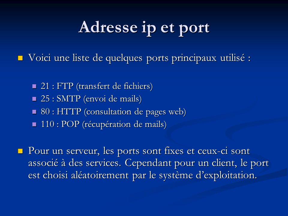 Adresse ip et port Voici une liste de quelques ports principaux utilisé : 21 : FTP (transfert de fichiers)