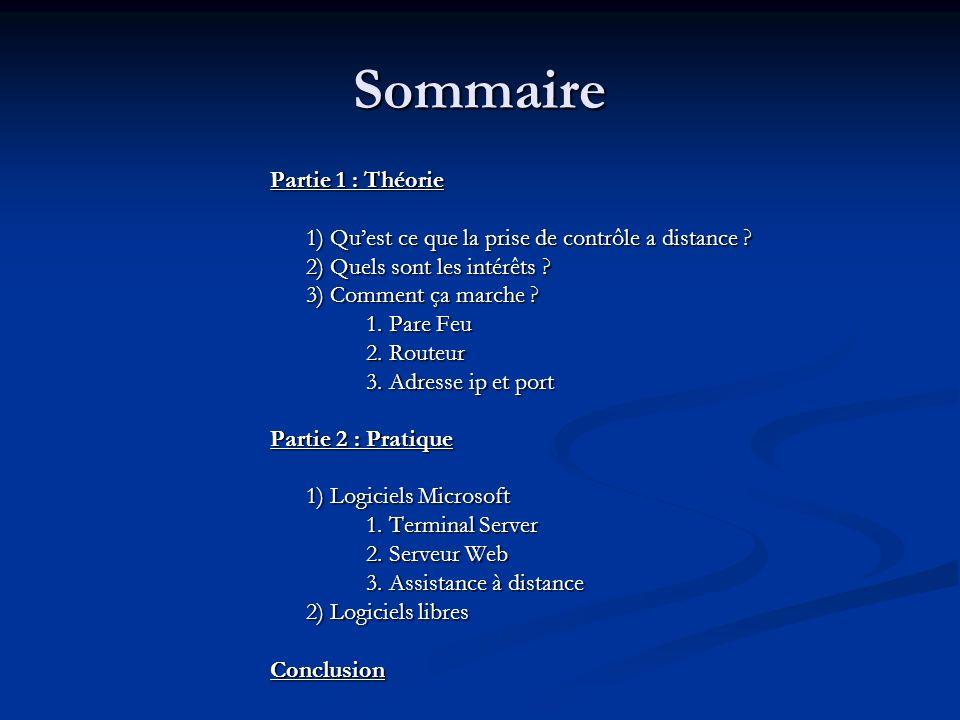 Sommaire Partie 1 : Théorie