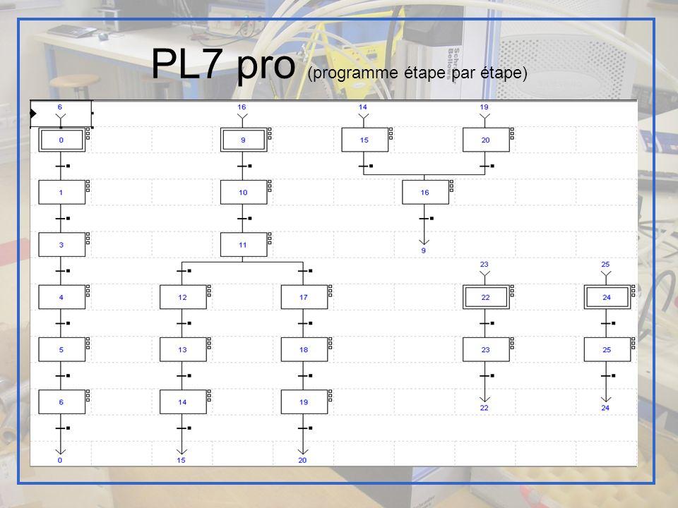 PL7 pro (programme étape par étape)