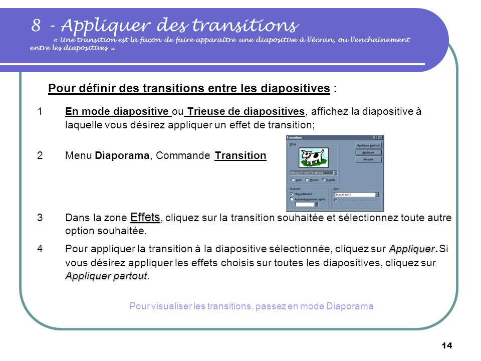 Pour visualiser les transitions, passez en mode Diaporama