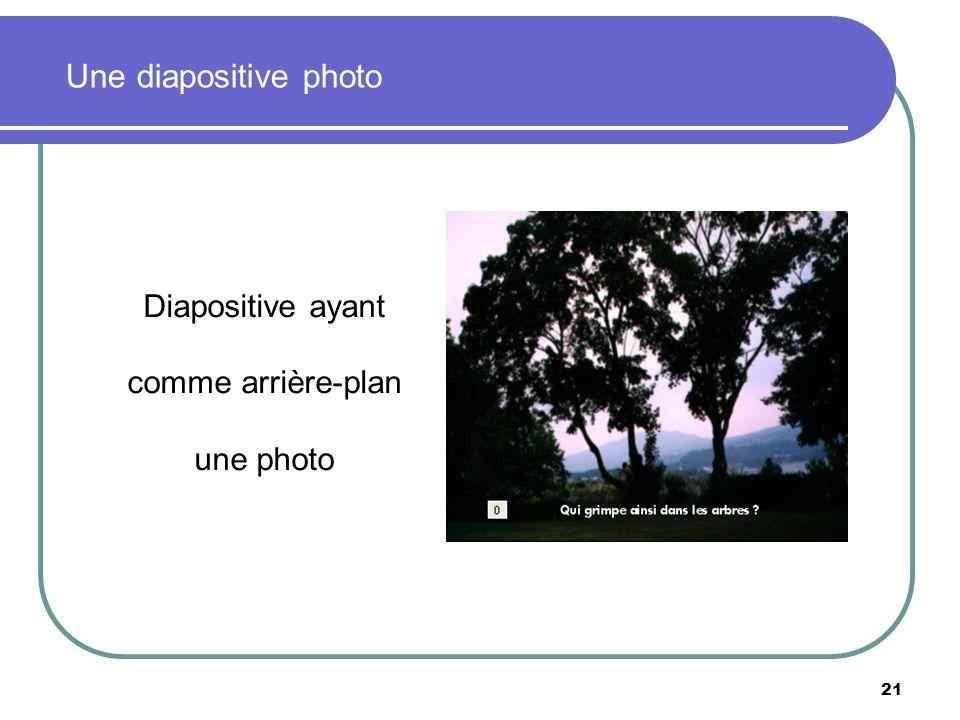 Diapositive ayant comme arrière-plan une photo