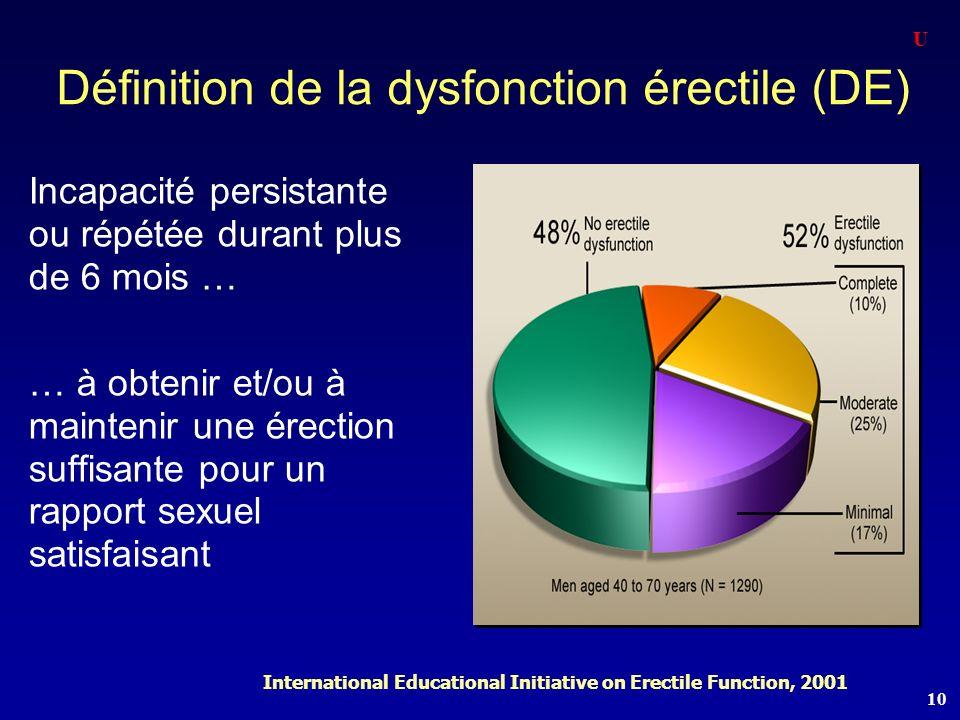 Définition de la dysfonction érectile (DE)