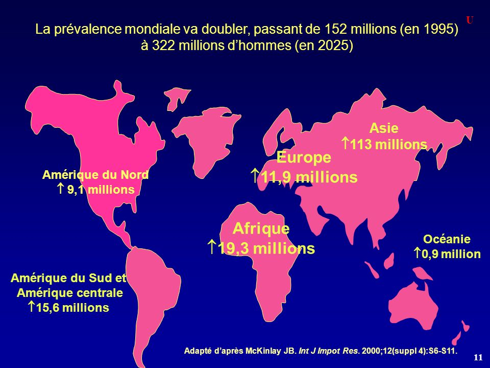 Europe 11,9 millions Afrique 19,3 millions