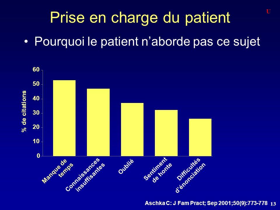 Prise en charge du patient