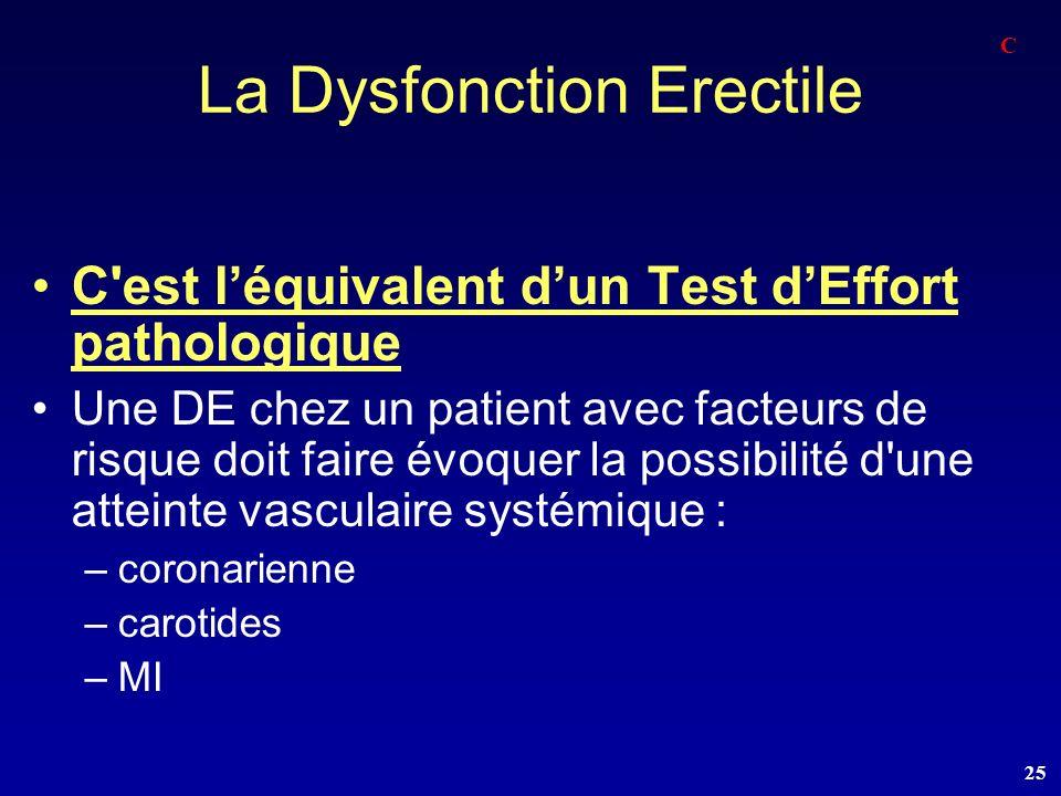 La Dysfonction Erectile