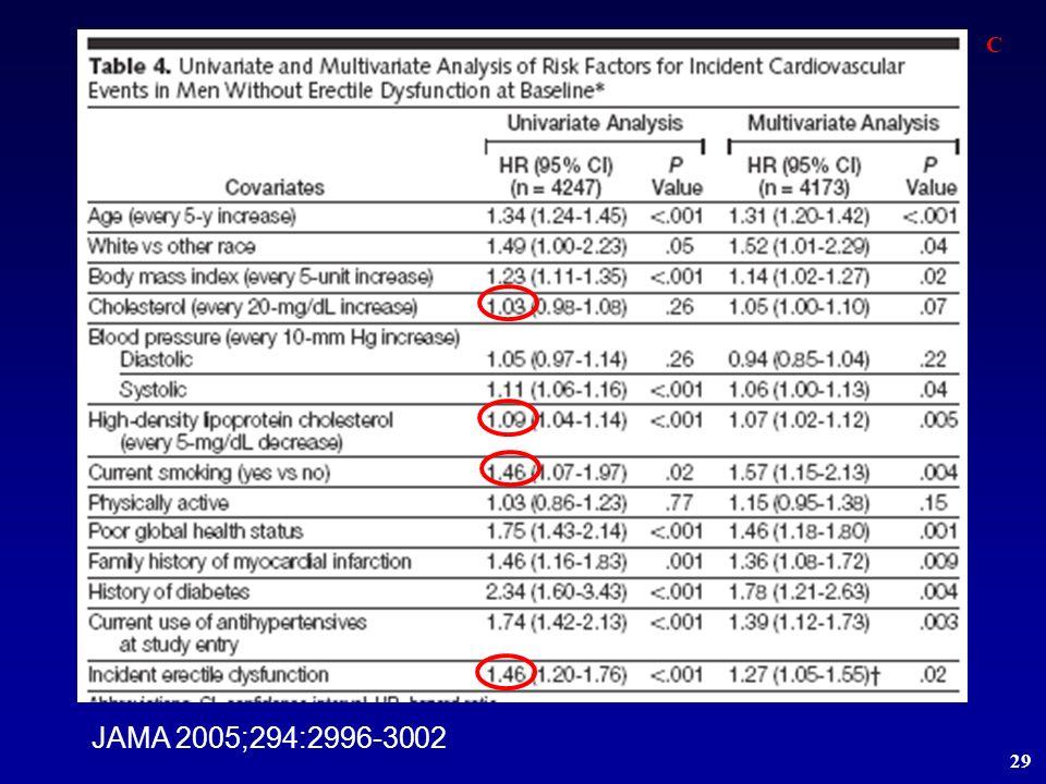 C JAMA 2005;294:2996-3002