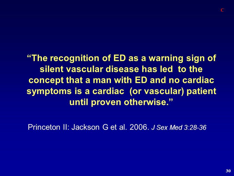Princeton II: Jackson G et al. 2006. J Sex Med 3:28-36