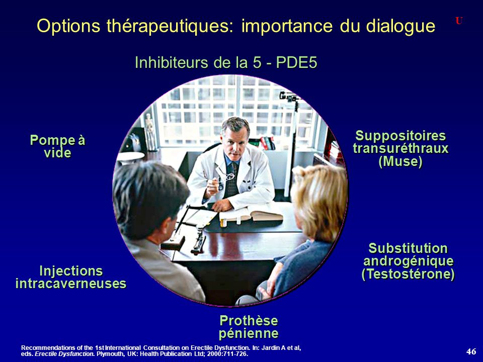 Options thérapeutiques: importance du dialogue