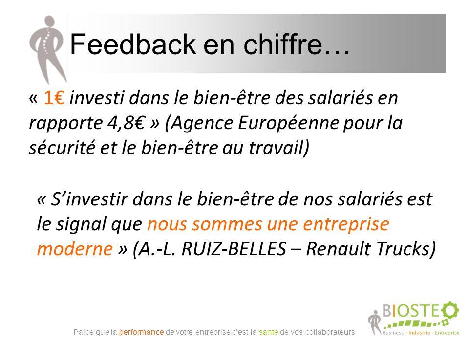 Feedback en chiffre… « 1€ investi dans le bien-être des salariés en rapporte 4,8€ » (Agence Européenne pour la sécurité et le bien-être au travail)