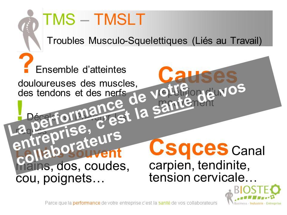 TMS – TMSLT Troubles Musculo-Squelettiques (Liés au Travail)