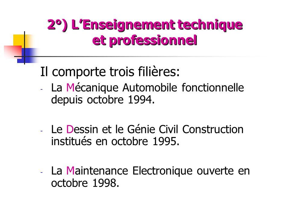 2°) L'Enseignement technique et professionnel