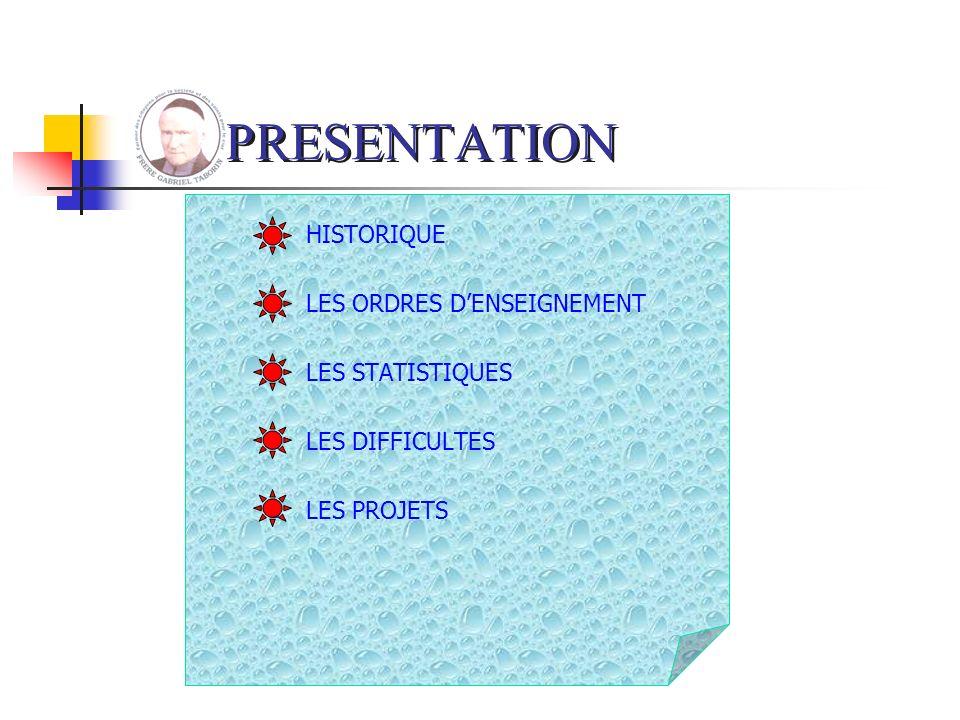 PRESENTATION HISTORIQUE LES ORDRES D'ENSEIGNEMENT LES STATISTIQUES