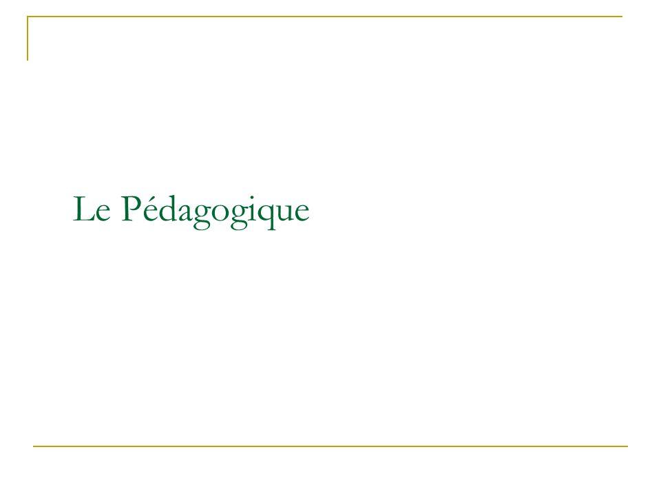 Le Pédagogique Établissez le lien entre votre entrée en matière et votre sujet. Annoncez l objet et l importance de la réunion.