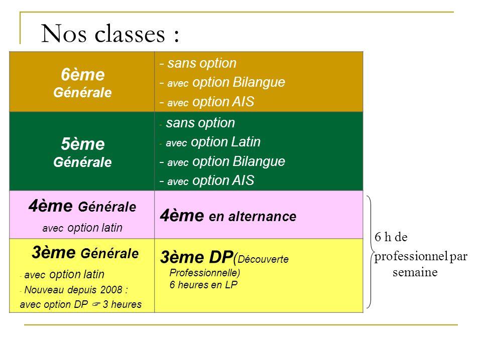 Nos classes : 6ème Générale 5ème Générale 4ème Générale
