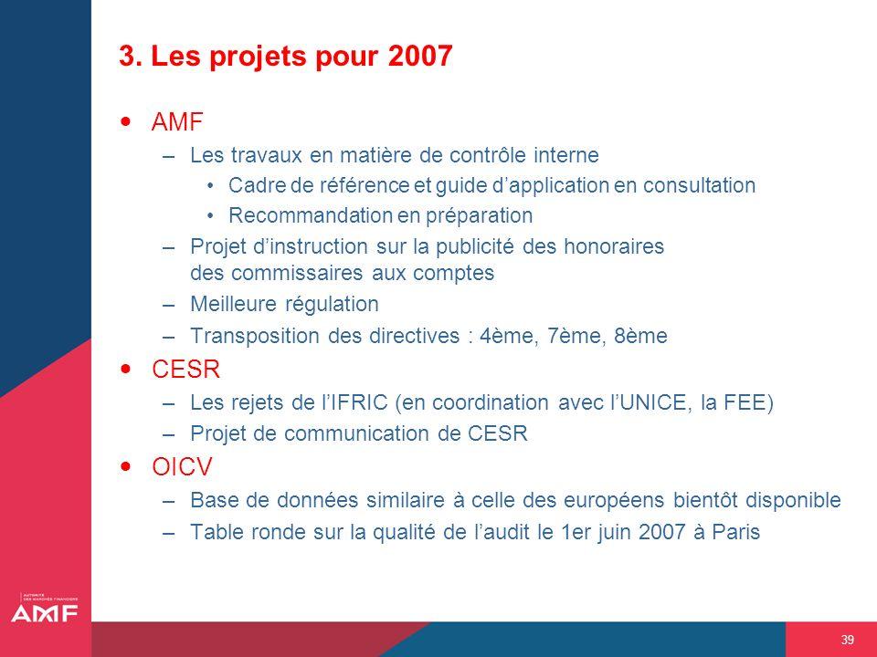 3. Les projets pour 2007 AMF CESR OICV