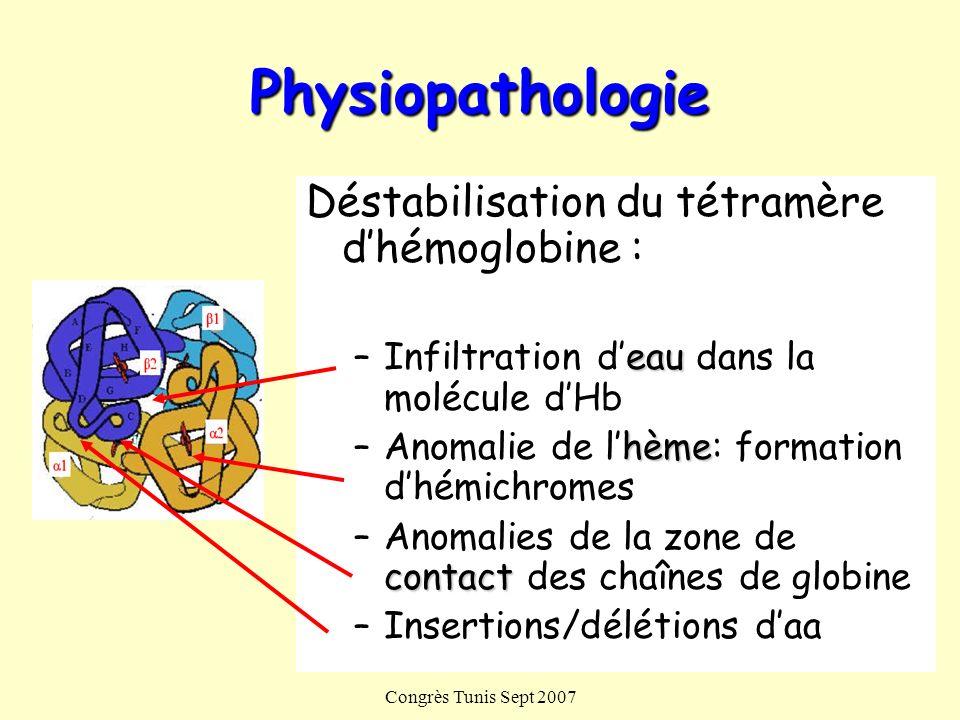 Physiopathologie Déstabilisation du tétramère d'hémoglobine :