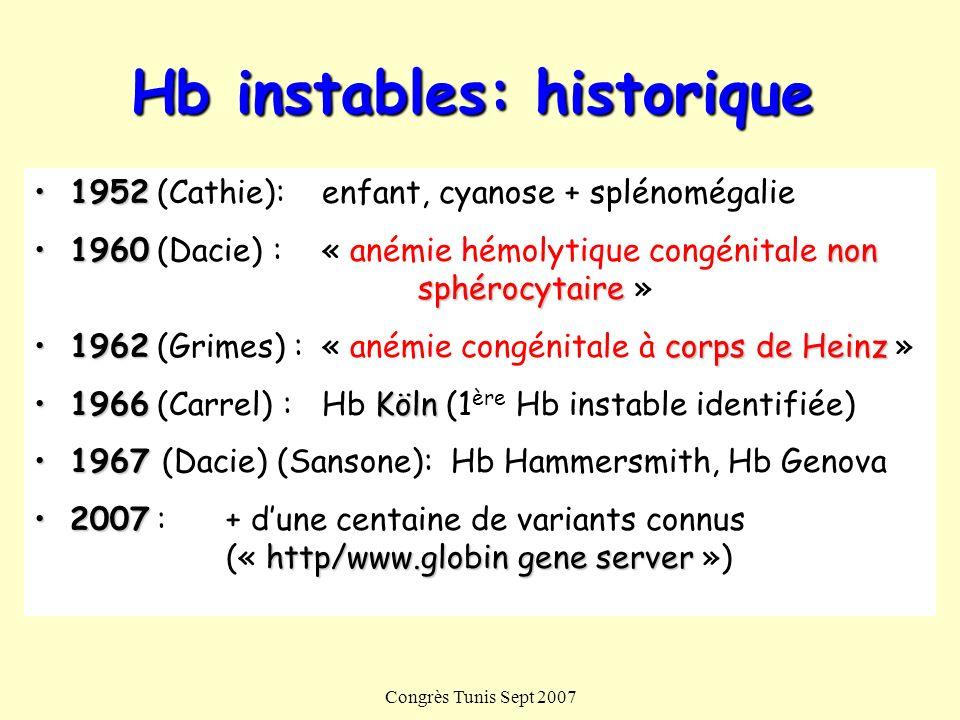 Hb instables: historique