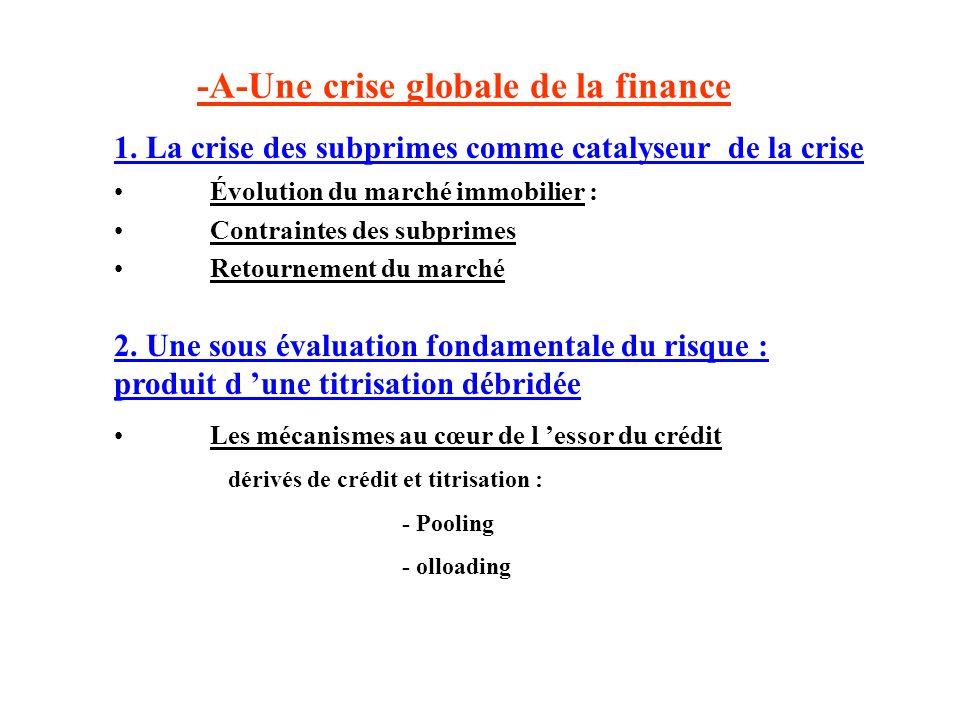 -A-Une crise globale de la finance