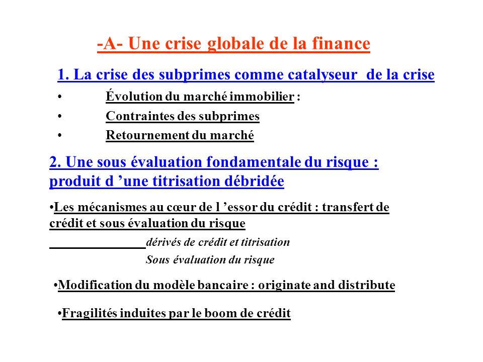 -A- Une crise globale de la finance