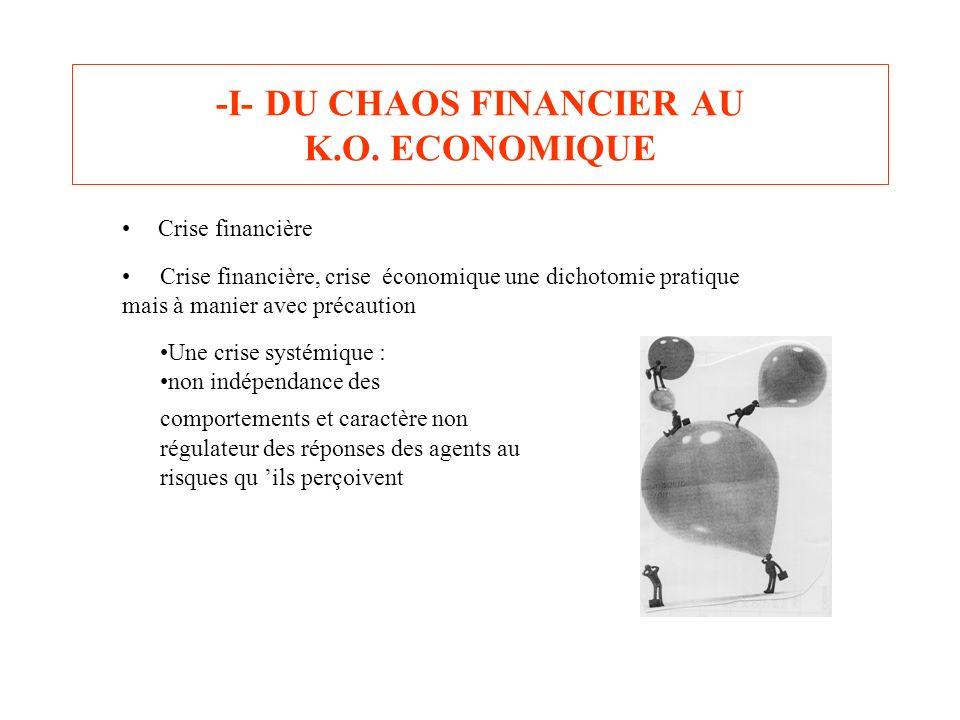 -I- DU CHAOS FINANCIER AU K.O. ECONOMIQUE