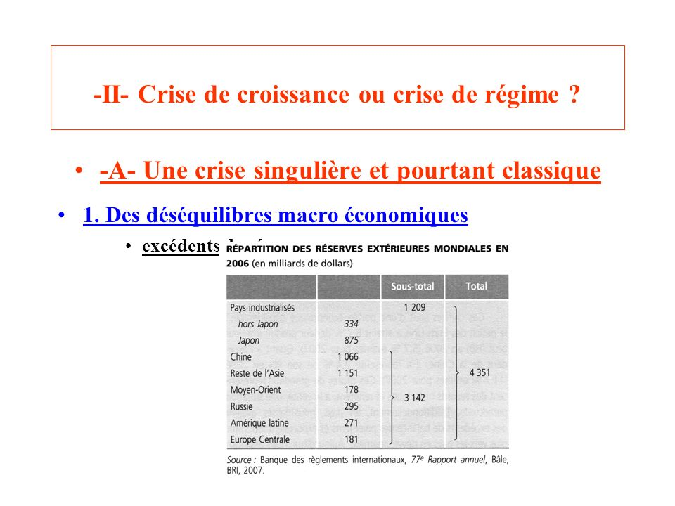 -II- Crise de croissance ou crise de régime