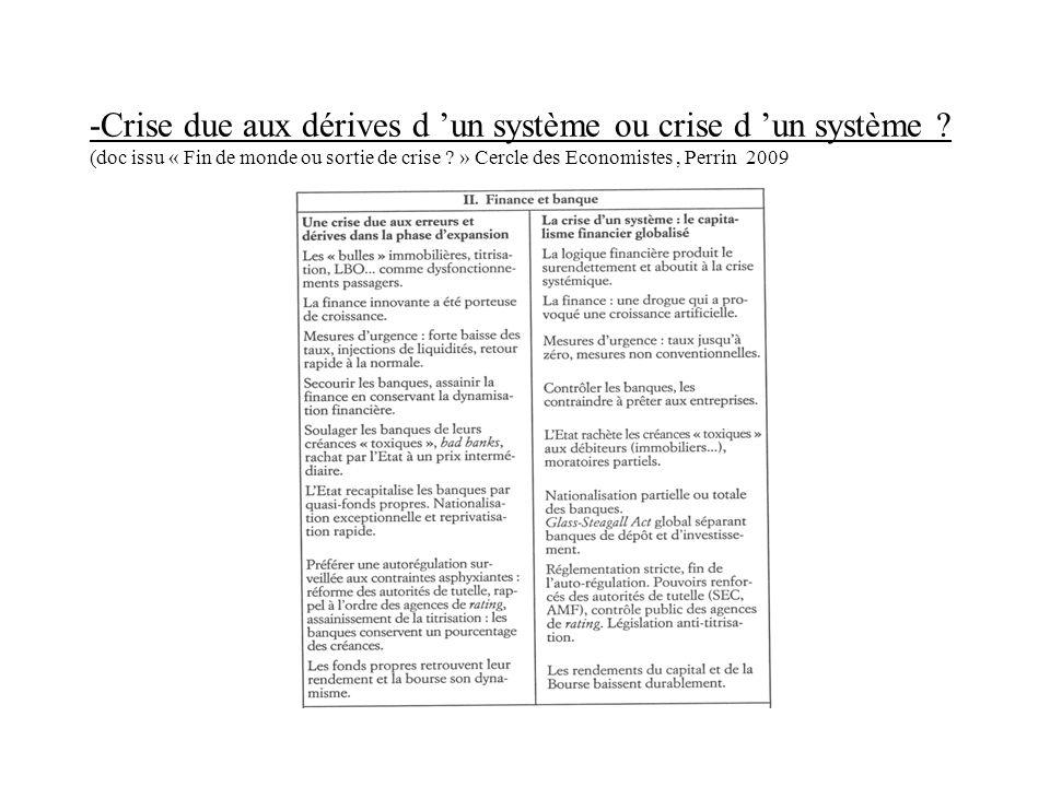 -Crise due aux dérives d 'un système ou crise d 'un système