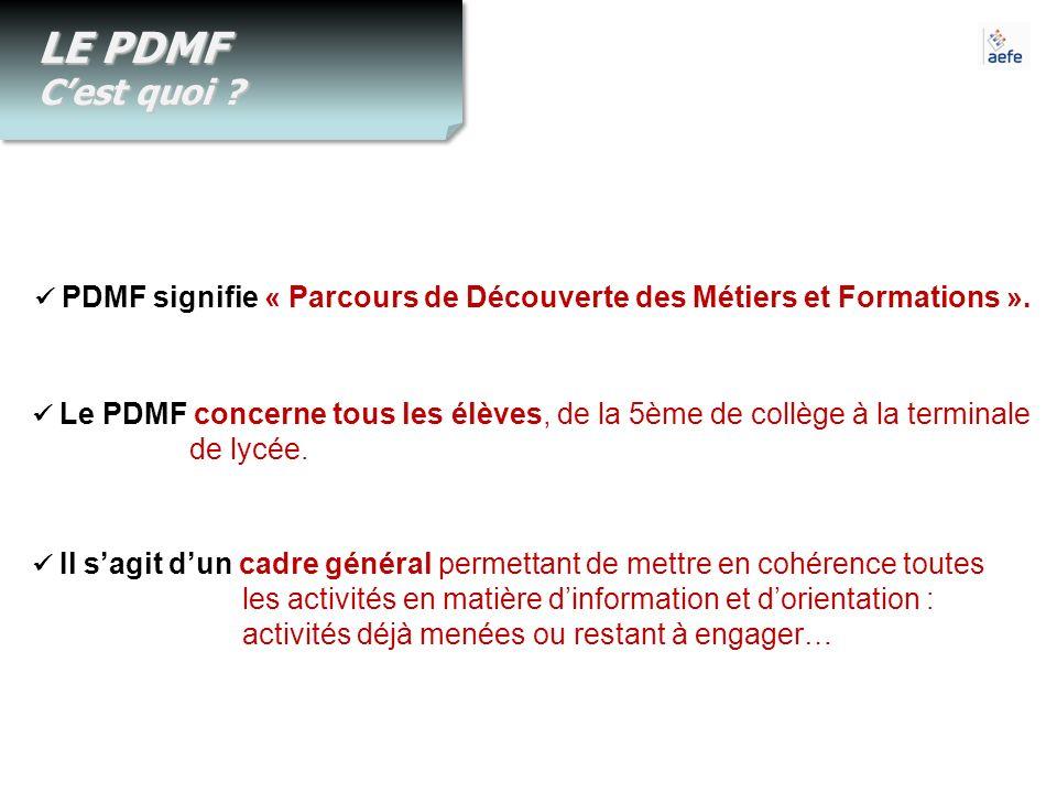 LE PDMF C'est quoi  PDMF signifie « Parcours de Découverte des Métiers et Formations ».