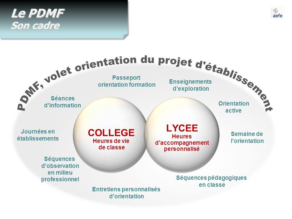 PDMF, volet orientation du projet d établissement