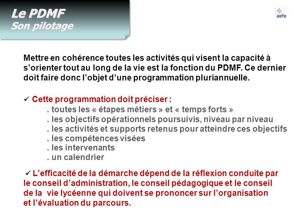 Le PDMF Son pilotage  Cette programmation doit préciser :