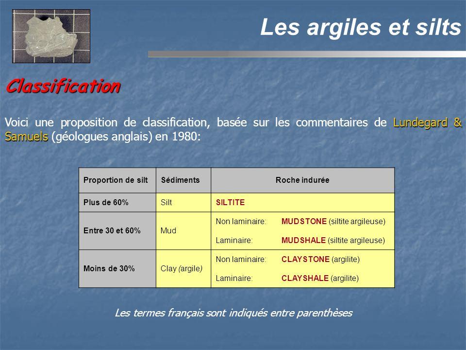 Les termes français sont indiqués entre parenthèses