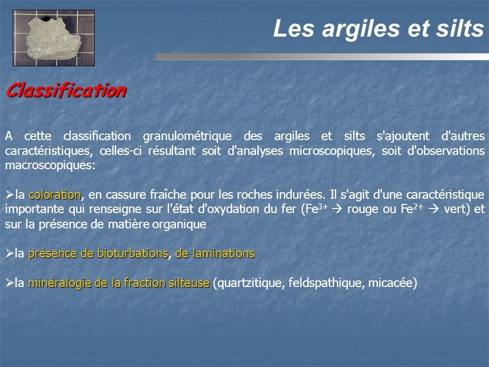 Les argiles et silts Classification