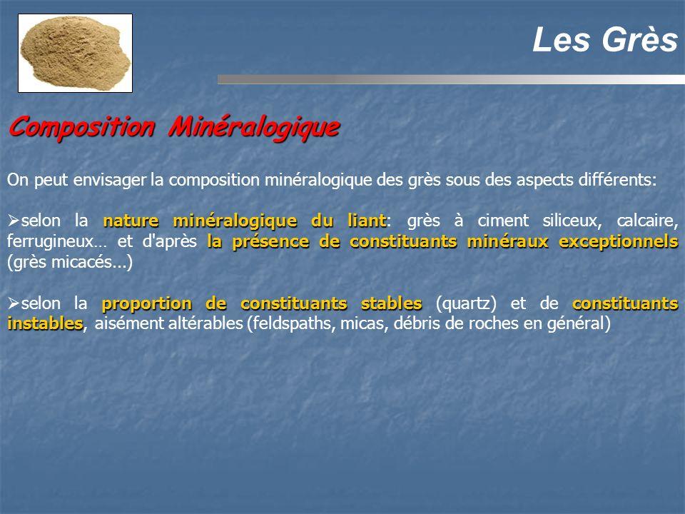 Les Grès Composition Minéralogique