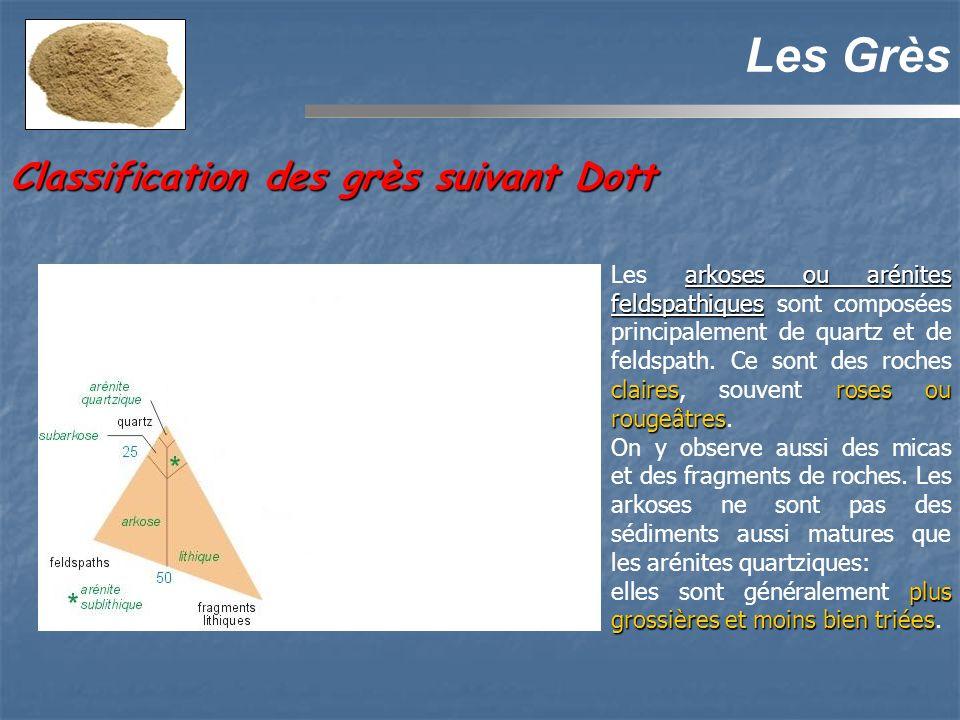Les Grès Classification des grès suivant Dott