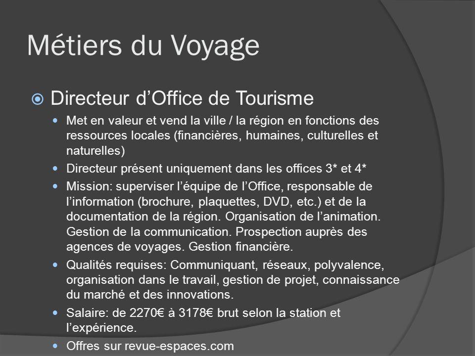 Métiers du Voyage Directeur d'Office de Tourisme