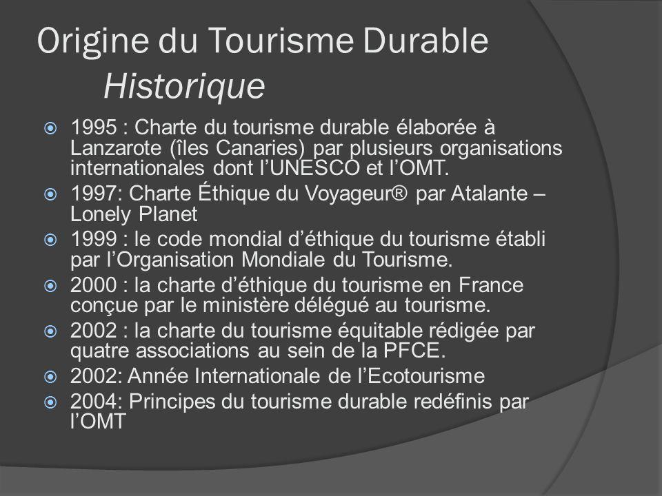 Origine du Tourisme Durable Historique