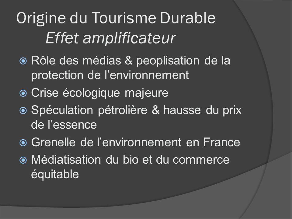 Origine du Tourisme Durable Effet amplificateur