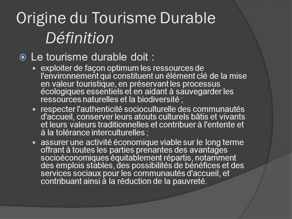 Origine du Tourisme Durable Définition