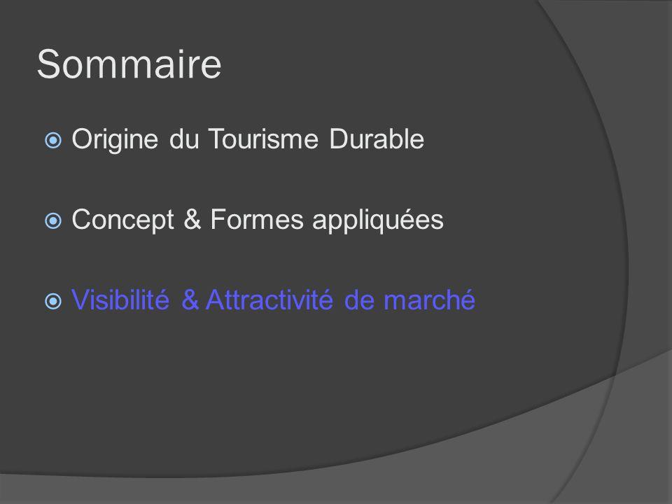 Sommaire Origine du Tourisme Durable Concept & Formes appliquées