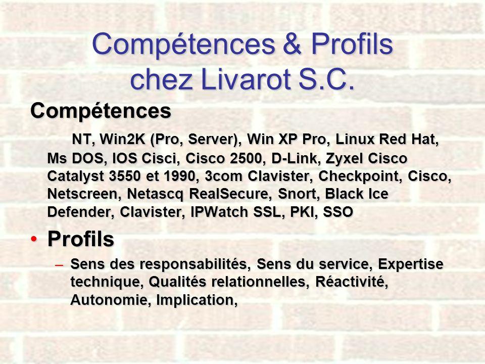 Compétences & Profils chez Livarot S.C.