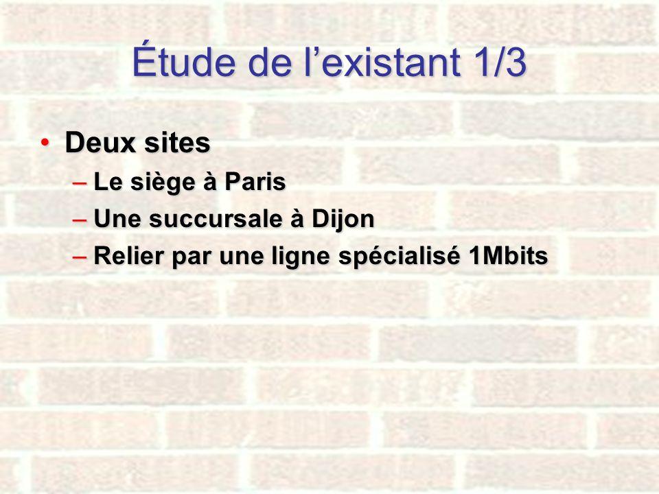 Étude de l'existant 1/3 Deux sites Le siège à Paris