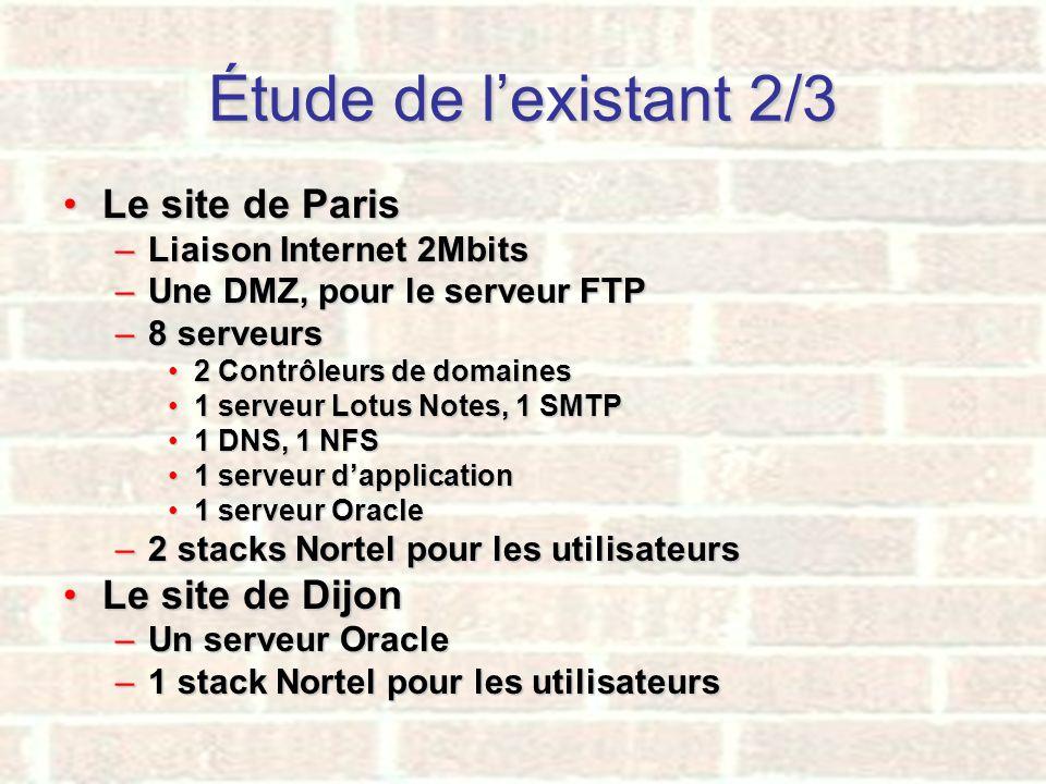 Étude de l'existant 2/3 Le site de Paris Le site de Dijon