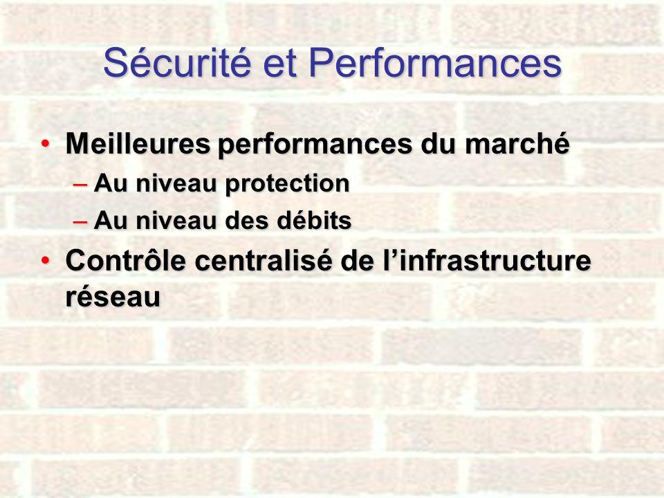 Sécurité et Performances