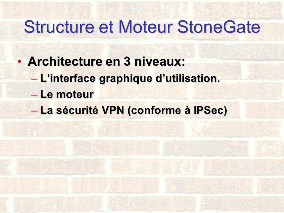 Structure et Moteur StoneGate