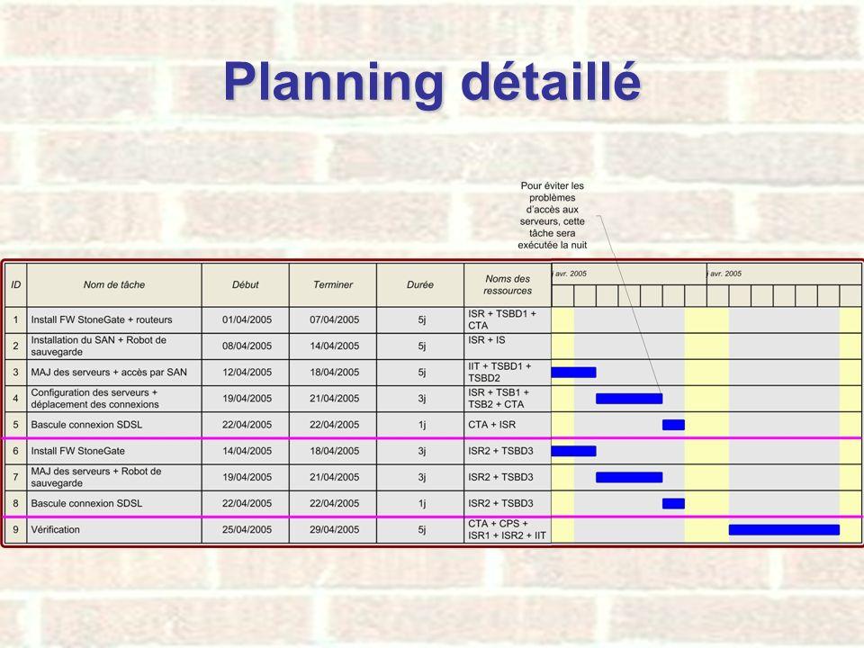 Planning détaillé