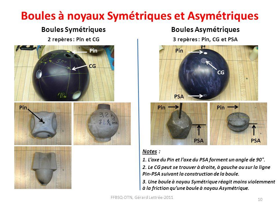 Boules à noyaux Symétriques et Asymétriques