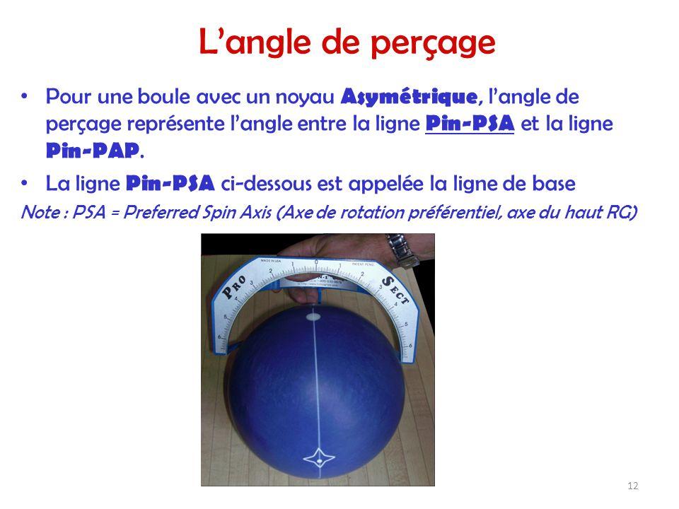 L'angle de perçage Pour une boule avec un noyau Asymétrique, l'angle de perçage représente l'angle entre la ligne Pin-PSA et la ligne Pin-PAP.