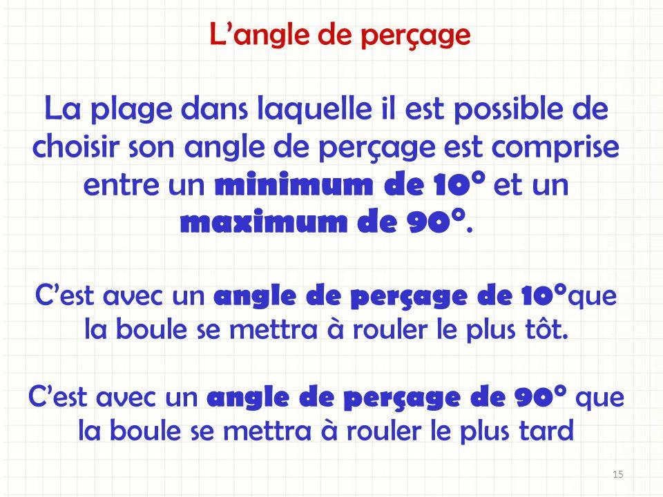 L'angle de perçage La plage dans laquelle il est possible de choisir son angle de perçage est comprise entre un minimum de 10° et un maximum de 90°.