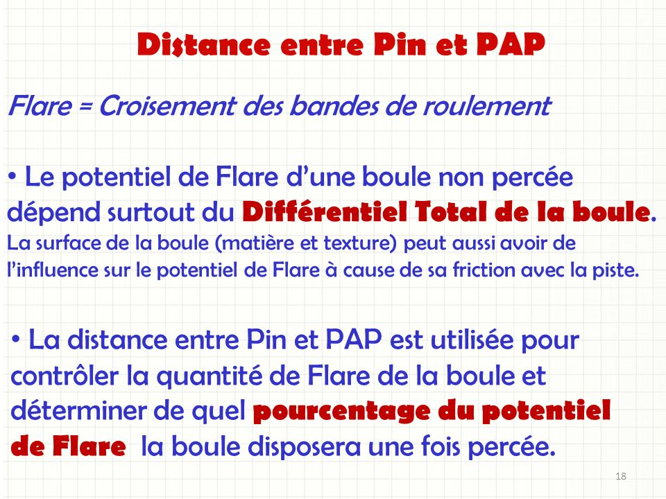 Distance entre Pin et PAP