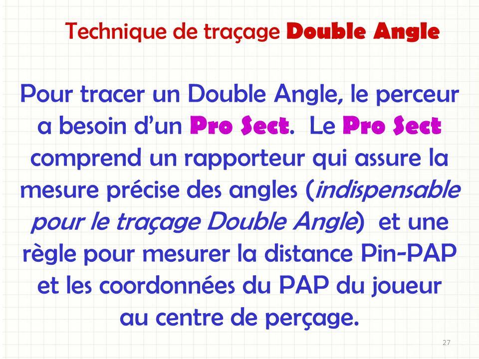 Pour tracer un Double Angle, le perceur