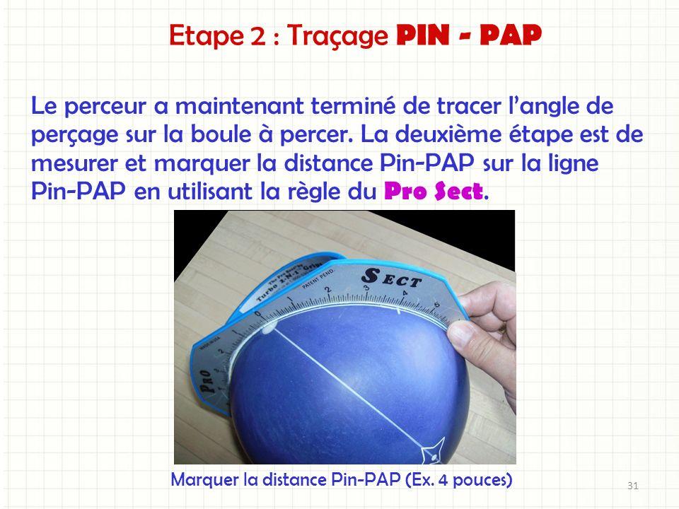 Etape 2 : Traçage PIN - PAP